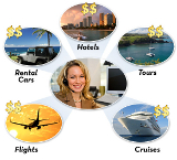 Travel agency business
