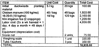 Simple cost analysis