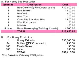 honey bee production