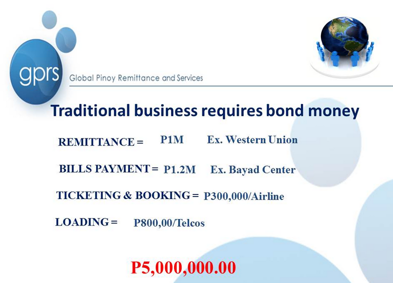 GPRS Ticketing, Eload, Remittance, Bills Payment - Hot & Fast Return Investment Earn 60k/day  2