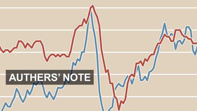 VIDEO: Deflation: transitory? 5