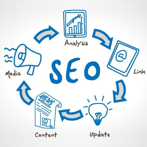 link building seo friendly content