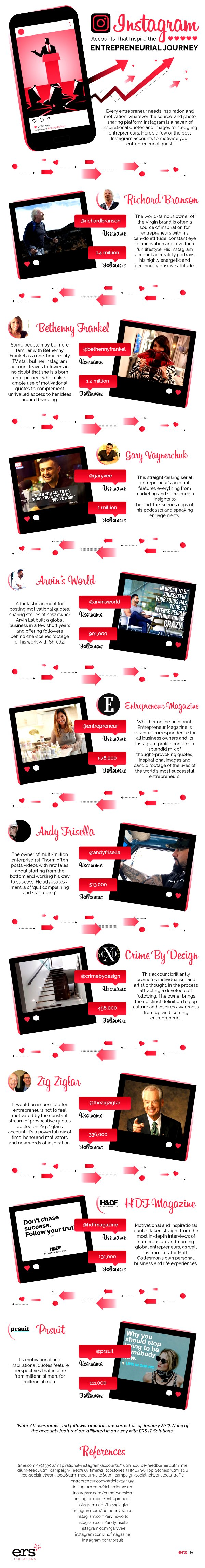 Instagram Accounts to Inspire the Entrepreneurial Journey 1