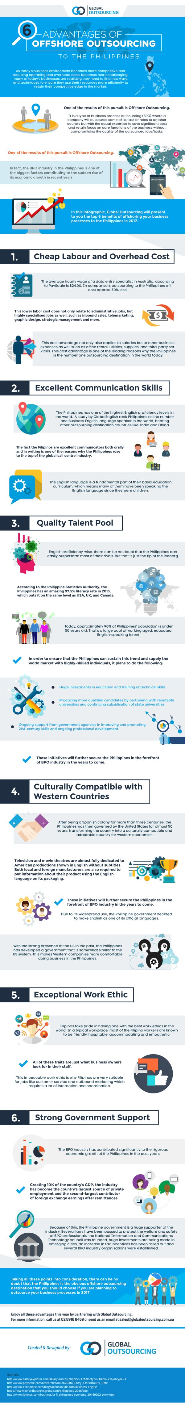 6 Advantages of Offshore Outsourcing to the Philippines 1