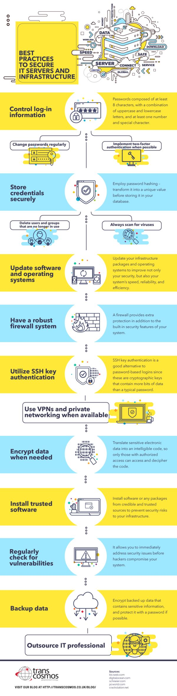 Best Practices to Secure IT Servers and Infrastructure 1