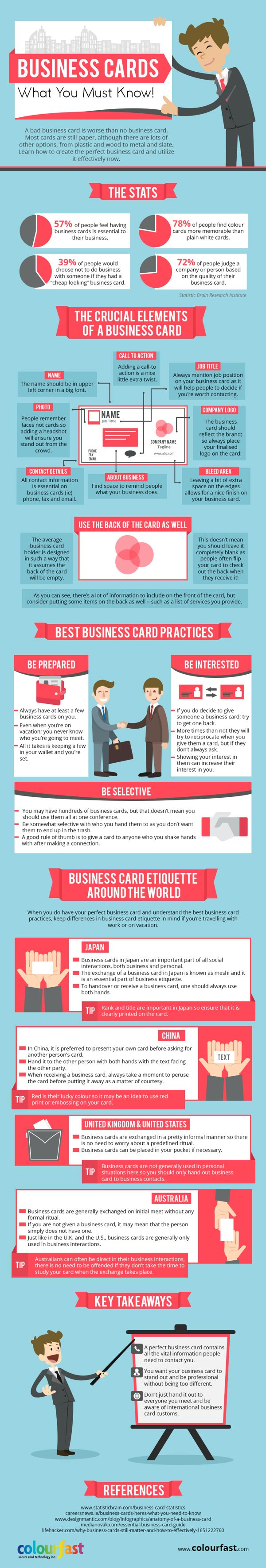 Business Cards – What You Must Know 1