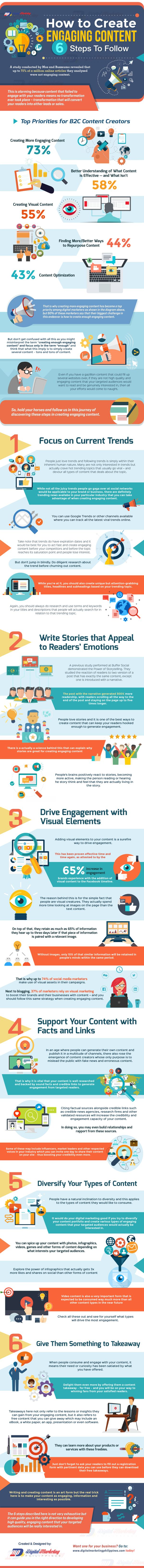 How to Create Engaging Content – 6 Steps to Follow 1