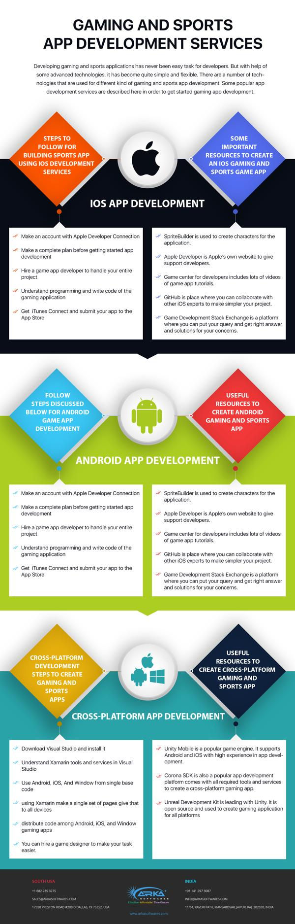 Gaming and sports app development services 1