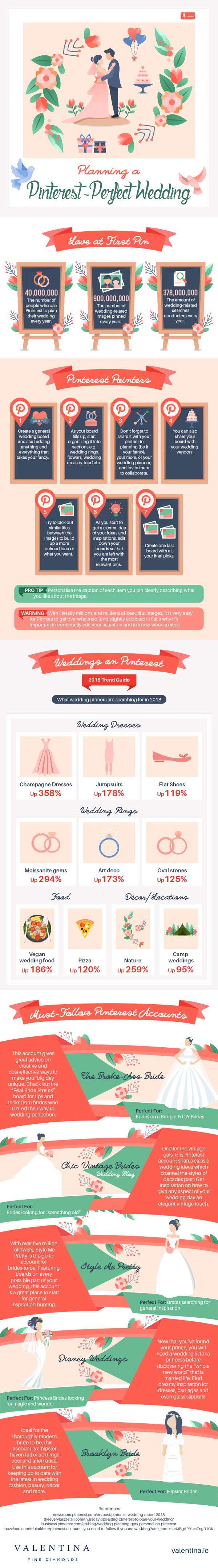 Planning a Perfect Pinterest Wedding 1