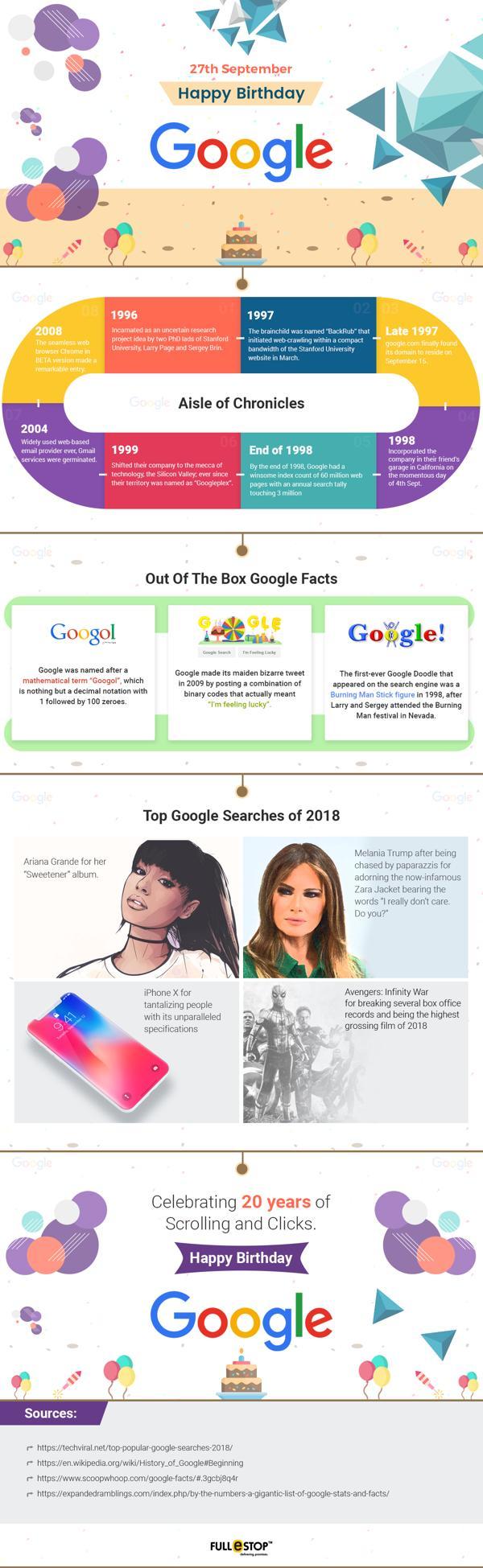 Happy Birthday Google 1