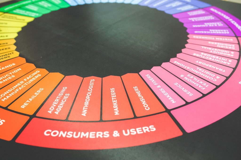 11 Tips to Grow User Experience of Your Market Blog 1