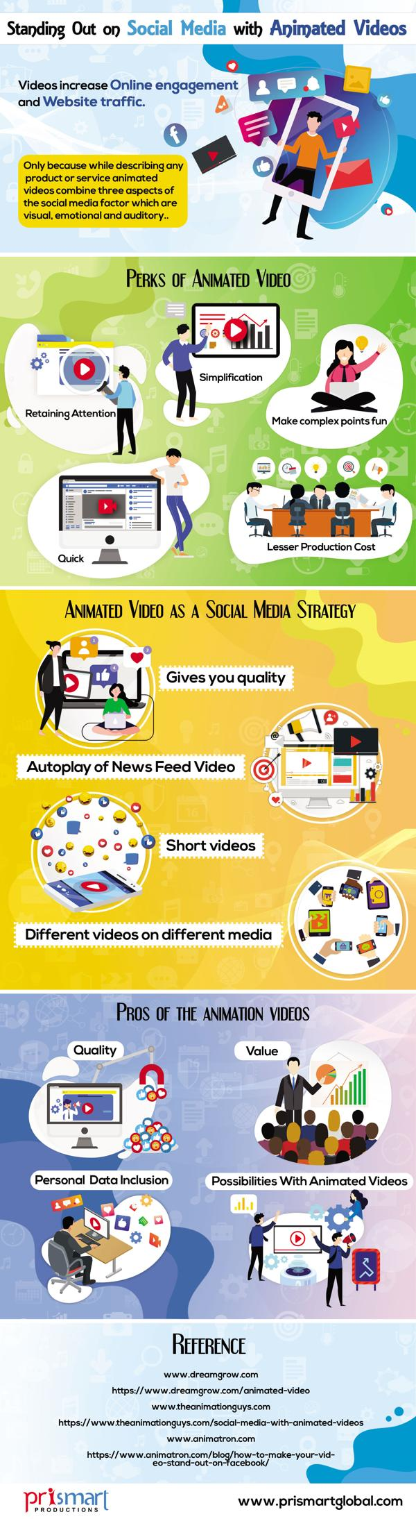 Standing Out on Social Media with Animated Videos 1