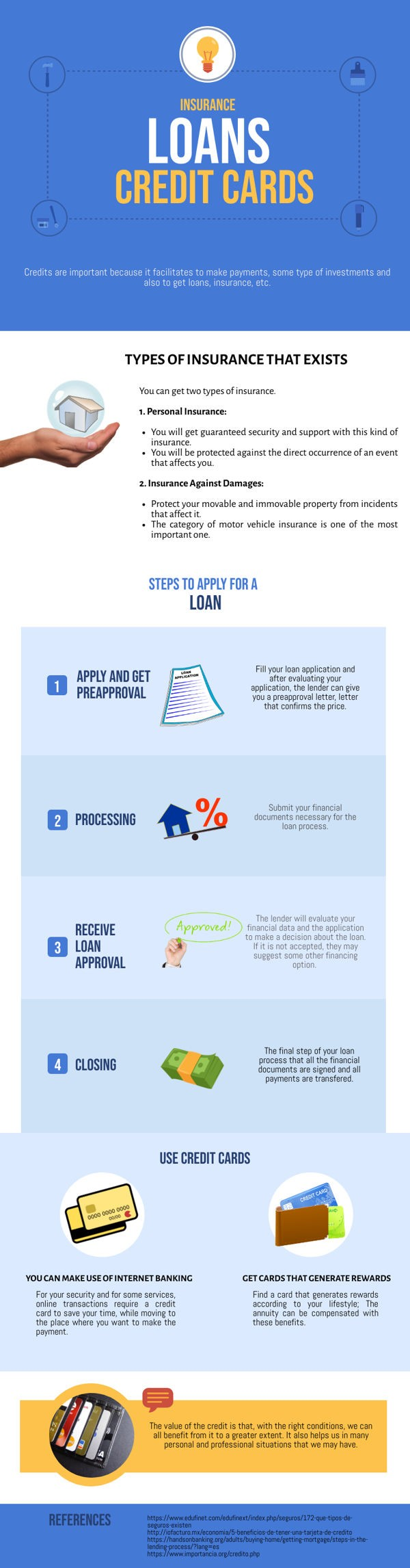 loans credit card