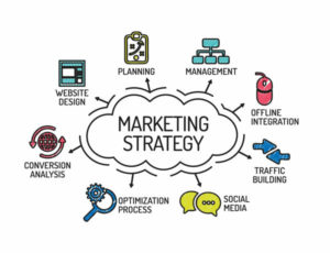 marketing strategy digital brand awareness marketing