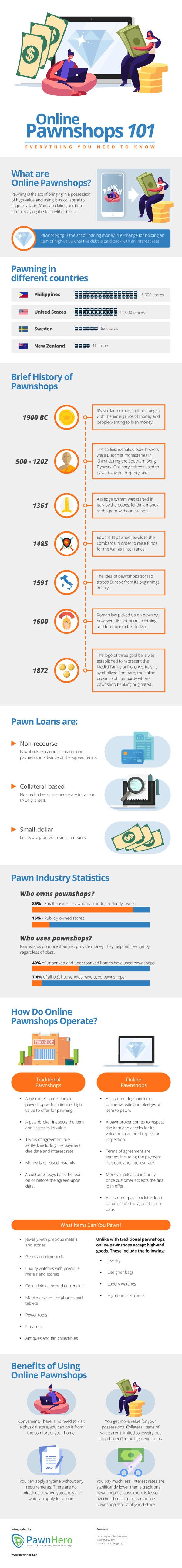 online pawnshop