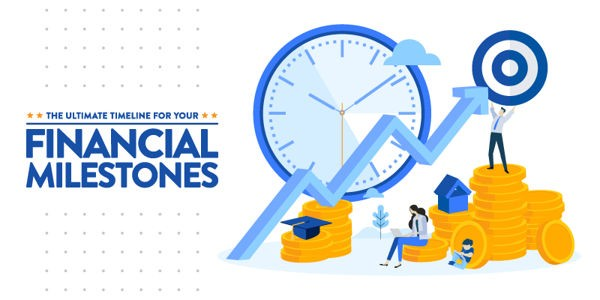 The Ultimate Timeline for Your Financial Milestones 1