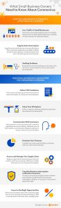 Fundera-Essential-Covid-Guide-Infographic 3
