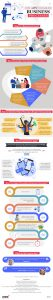 How-Apps-Streamline-Business-Processes-Infographic-ERS 3