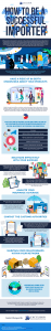 How-to-Be-a-Successful-Importer-Infographic 3