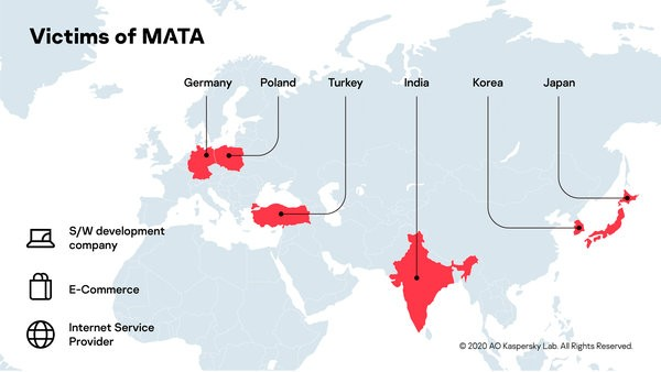 Victims-of-MATA-framework-are-located-across-the-world