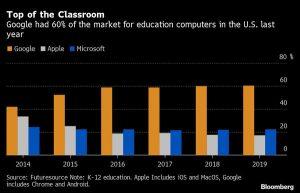 google-classroom 3
