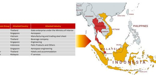 Targeted ransomware in Southeast Asia detected by Kaspersky