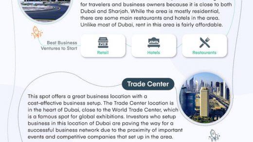 Dubai spots