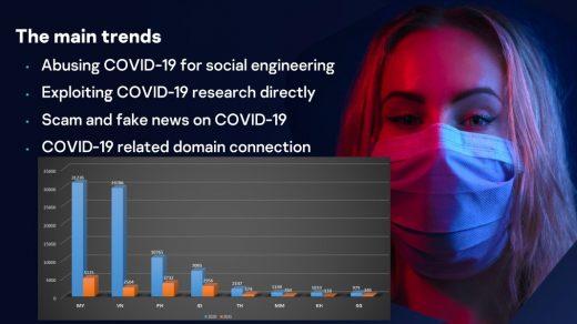 Cybercriminals deploy pandemic