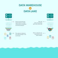 data lake vs data warehouse