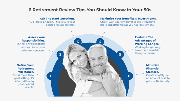 retirement review