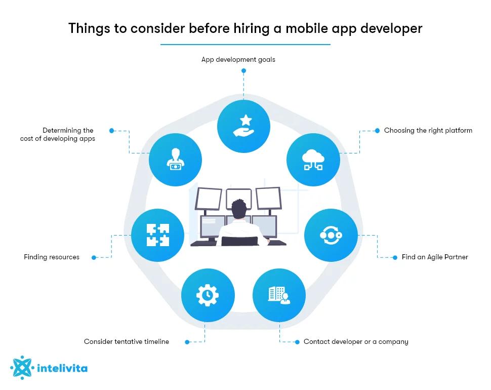 hiring a mobile app developer