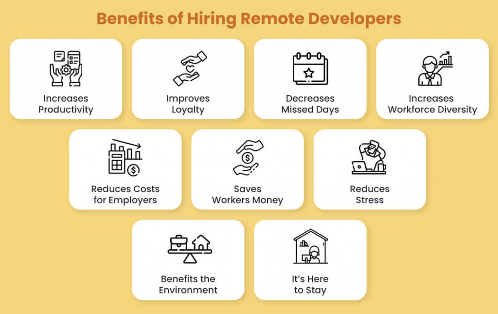 Benefits of Hiring Remote Developers
