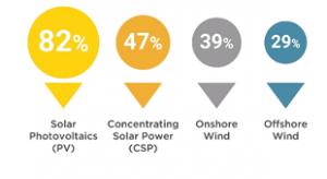 renewable-sources 3