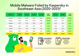 mobile-malware-2 3